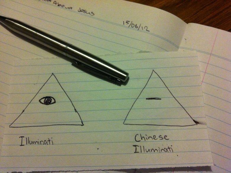 Chinese Illuminati. My mate drew this in bible studies.. Irruminati triangle Chinese eyes