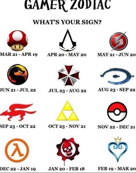 "gamer zodiac. . GAMER ; WHATS YOUR SIGN? APR: tit' tait AUG an iii) DEC an "" JAN my MAY It - JUN an AUG At "" MW an Ill) NOV an - DEC 21 talt. Pokemon gamer zodiac GAMER ; WHATS YOUR SIGN? APR: tit' tait AUG an iii) DEC "" JAN my MAY It - JUN At MW Ill) NOV 21 talt Pokemon"