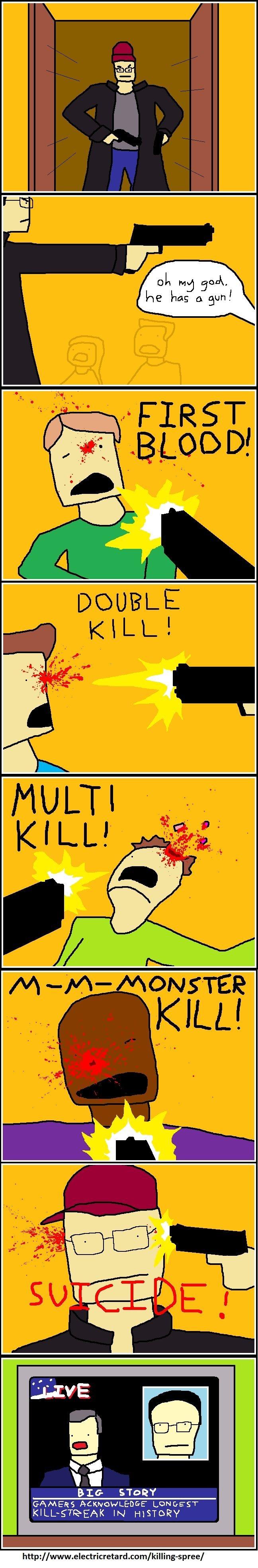 Killing spree. . BIG NEUEN GAMERS A electricretard xom/ / Killing spree BIG NEUEN GAMERS A electricretard xom/ /