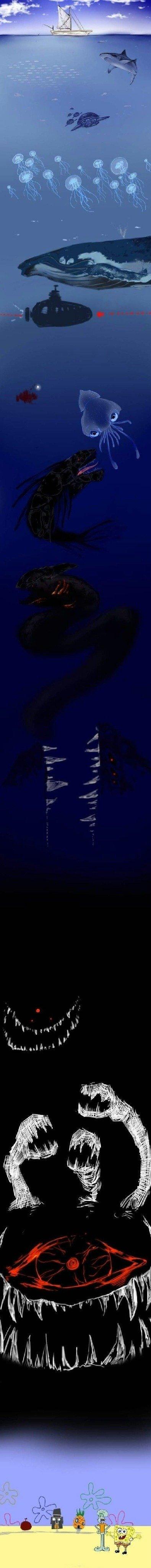 Scary Sea Monsters. . Iir- Scary Sea Monsters Iir-