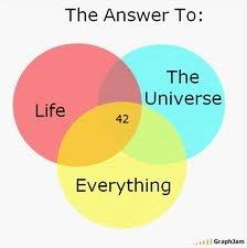 seems legit. not mine enjoy . The Answer To: Everything. YEAH DOUGLASS ADAMS IS A GOD. seems legit not mine enjoy The Answer To: Everything YEAH DOUGLASS ADAMS IS A GOD