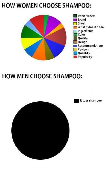 Shampoo. . Shampoo