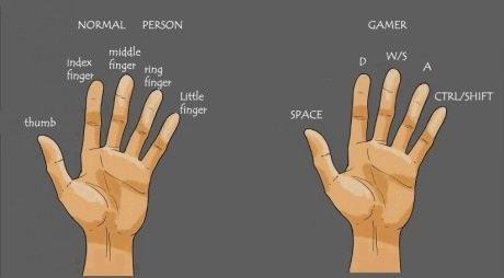 So True. minecraft anyone?. PERSON GAMOW. fixed Gamers Minecraft True