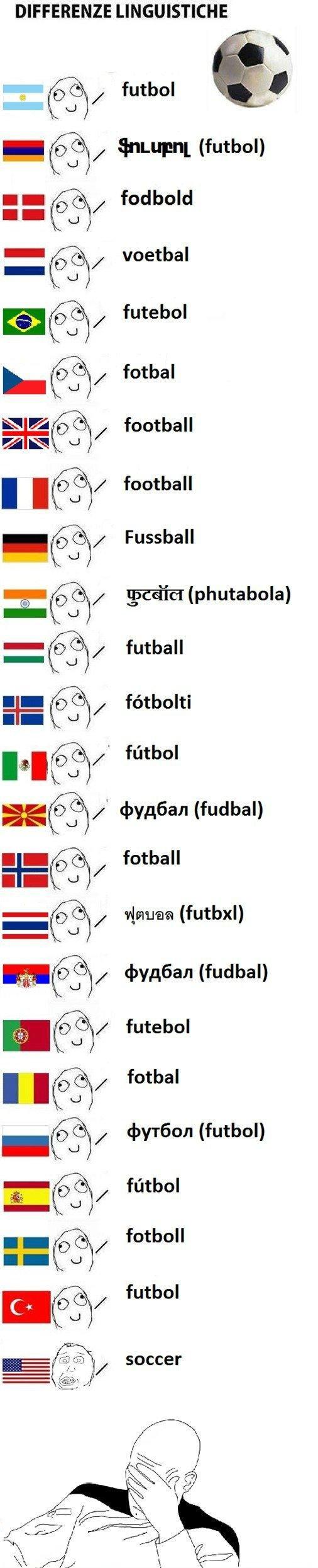 """soc-ball. . ii"""" liie) ''' voetbal niiga( """" clii) ' futebol iii, i., iii' tr' -kiitti"""" ) ypr football F iti no I iij) ypr' , Ian( futbal) futebol futbal futbol)  football soccer"""