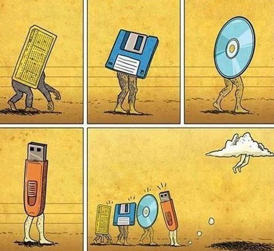 Storage Evolution. .. Cloud storage still uses a physical medium Storage Evolution Cloud storage still uses a physical medium