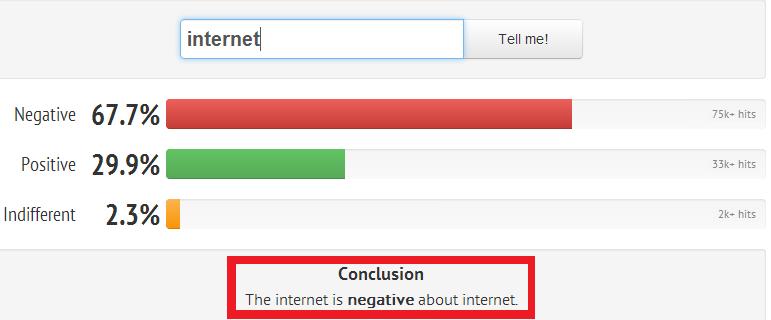 Wat. . l internet Tell we Negative 67. 7%— Positive 29. 9% j Indifferent 23% u we hits Conclusion The internet is negative about internet. >make website about stats >add random number generator profit