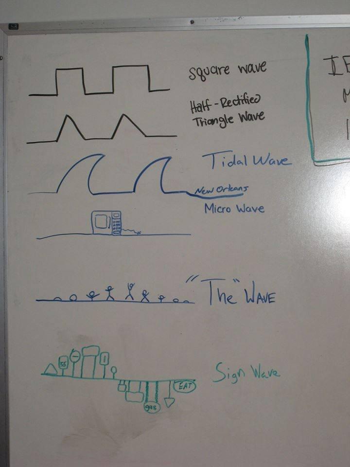 Waves. .. Penguin Wave Waves Penguin Wave
