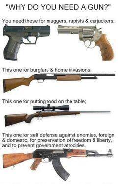 "Why do you need a gun. . WHY DD YOU NEED A GUN?"" mu need In re: muggers. rapists Er ; This me fut burglars 3 heme mean: This CI' -IE defense against enemies. he Why do you need a gun WHY DD YOU NEED A GUN?"" mu In re: muggers rapists Er ; This me fut burglars 3 heme mean: CI' -IE defense against enemies he"