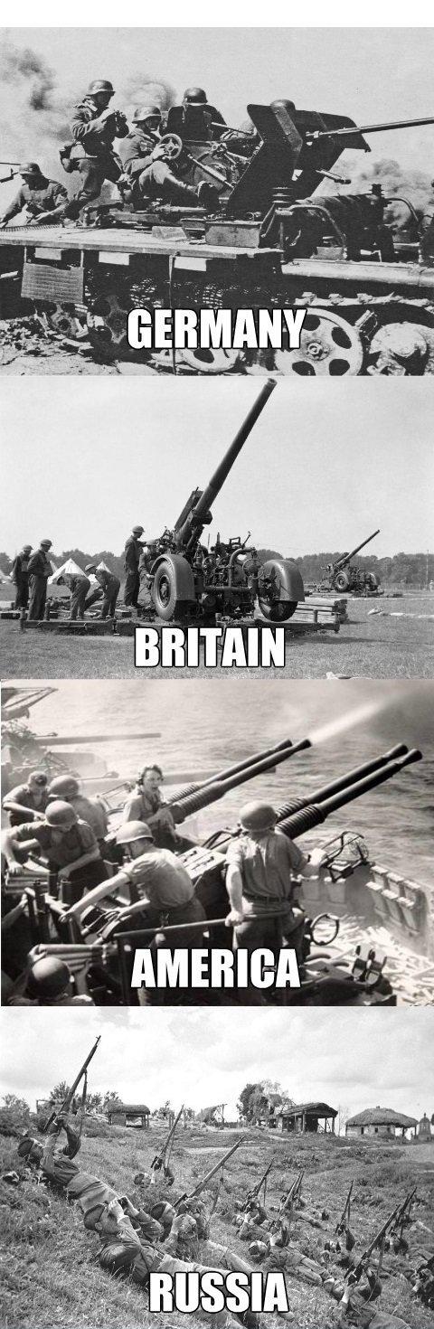 WW2 AA. . WW2 AA