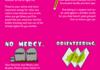 Zombie Infographic 2