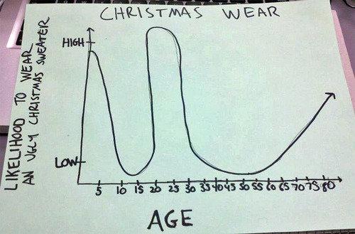 Christmas. . Christmas