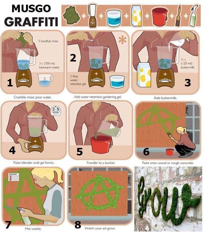 Cool idea. Artfags ftw. Edd blatter' . L MEI. Instructions need to be clearer, got my dick stuck in a ceiling fan. moss try this