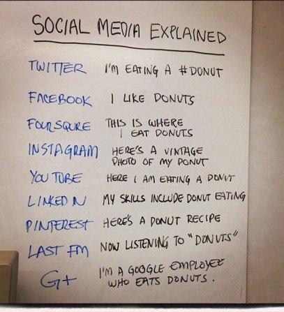 "G+ = Donuts. mmmm donuts. IVER PM Enema, A mount. I are mum; Fatt, stixx ""i' / ttell, or My Power L/ raidio M Hg was Ata, a) tapout' (ll. Doughnut G+ = Donuts mmmm donuts IVER PM Enema A mount I are mum; Fatt stixx ""i' / ttell or My Power L/ raidio M Hg was Ata a) tapout' (ll Doughnut"