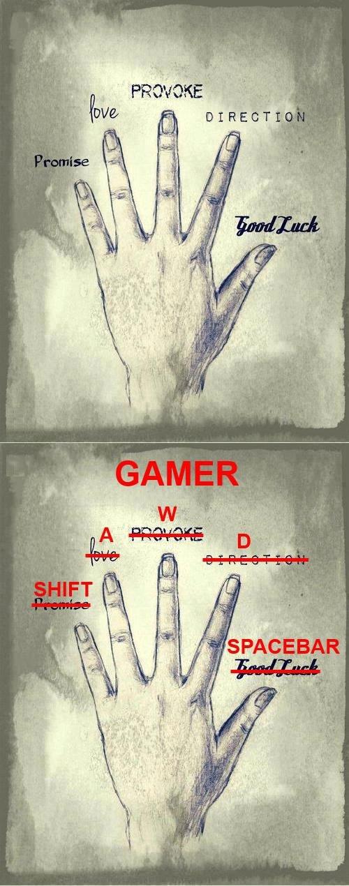 Gamers. must have description.. Gamers must have description