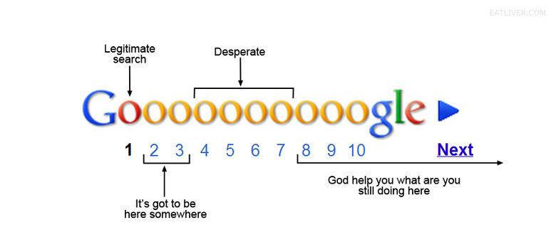 google. . my 1 llmylw s got to be e somewhere google my 1 llmylw s got to be e somewhere