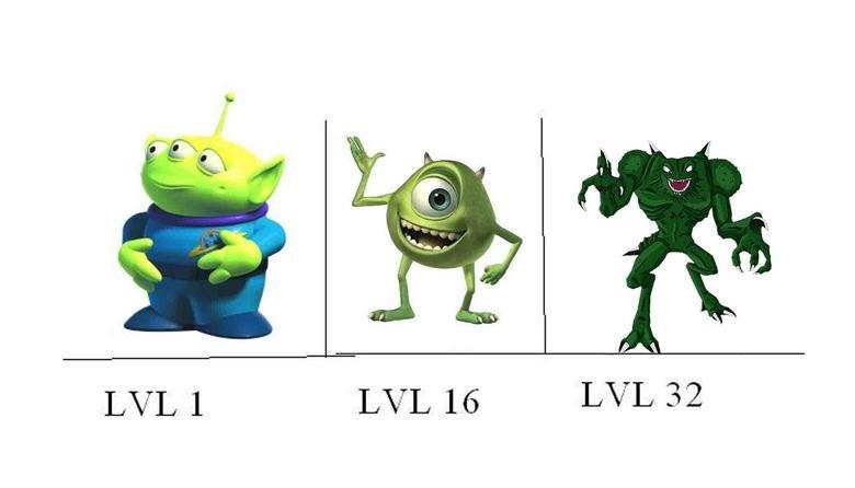 Green Monster Levels. Green Alien-------->Mike Wazowski------------>Yakon. LVL I LVL 16 LVL 32 monsters inc mike wazowski whoooaaa green alien dbz