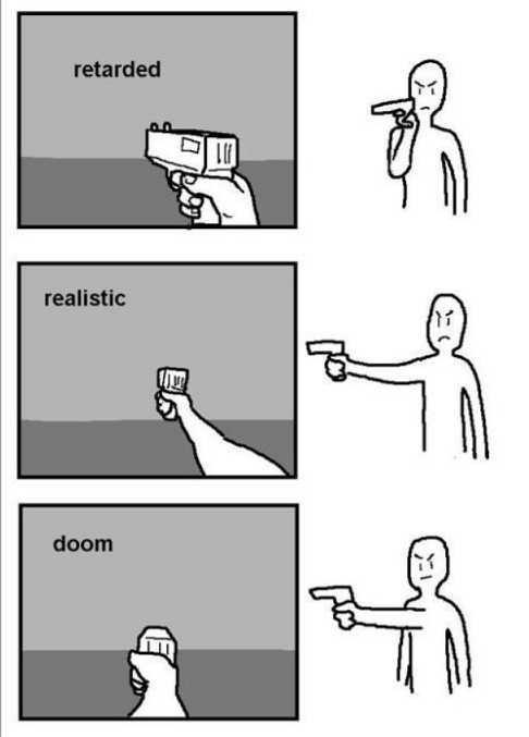 Gun View. .. Fixed Gun View Fixed
