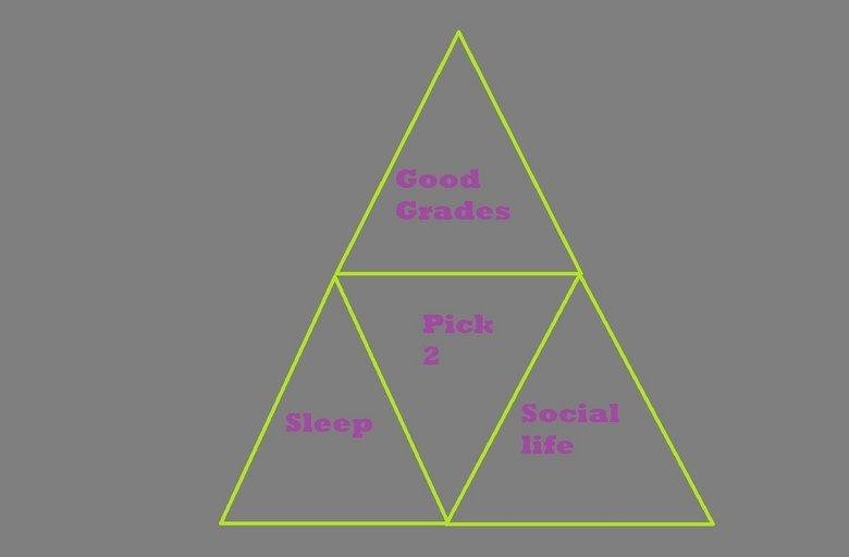 So true. .. Triforce? lol