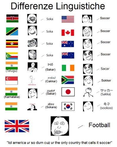 Soccer. .. Germany - Fussball bitch please. Soccer Germany - Fussball bitch please