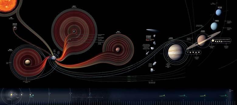 space traveling. . Pluto Orrly m ms n missions l NEPTUNE 1 mission URANUS N 1 mission .- spratt to . ach MERCURY seat' ' ', 2 missions )? it; Presets Sauna': om space traveling Pluto Orrly m ms n missions l NEPTUNE 1 mission URANUS N - spratt to ach MERCURY seat' ' 2 )? it; Presets Sauna': om