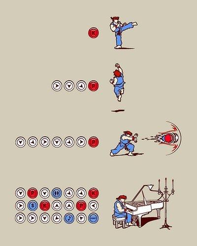 Street Fighter Combos. . Street Fighter Combos