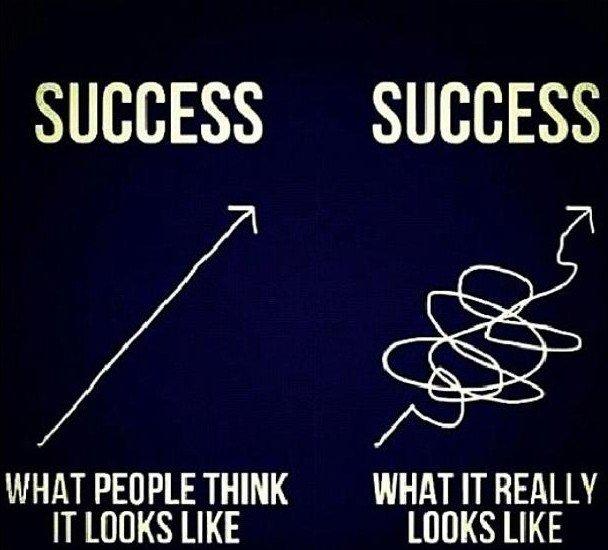 Suksess. I'm somewhere in the middle. SUCCESS SUCCESS WWW ' K WHAT IT RE IT LOCKS LOCKS LI. enlarge Suksess I'm somewhere in the middle SUCCESS WWW ' K WHAT IT RE LOCKS LI enlarge