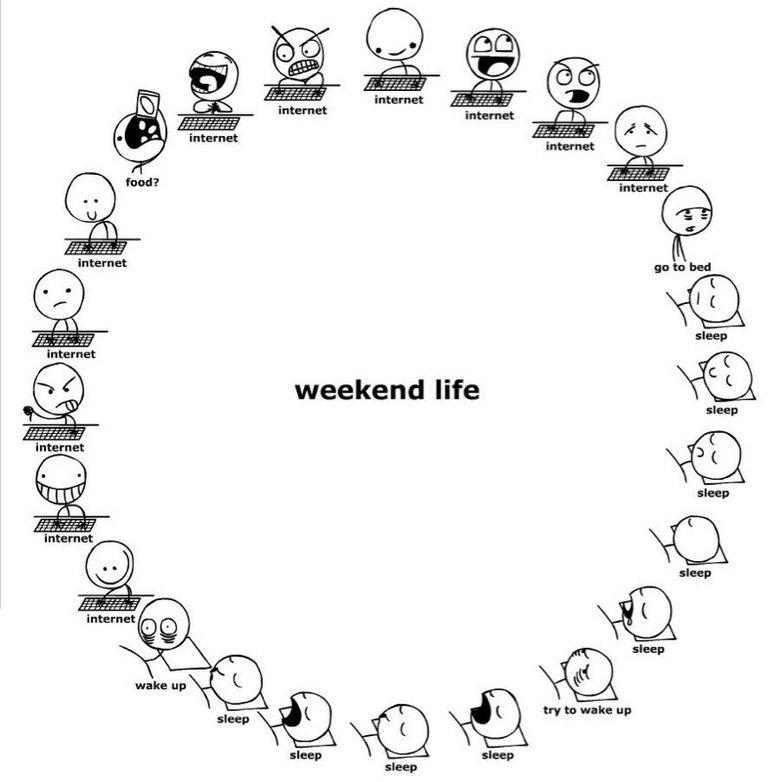 weekend. this is what happens. weekend life. Lol you nailed it the week end weekend