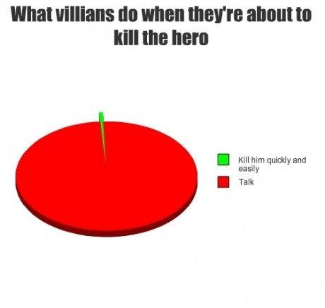 what villians do. . What villians do when about to ill! the new. Fixed what villians do What when about to ill! the new Fixed