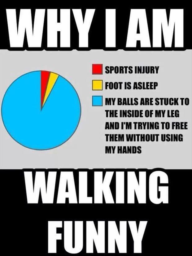 Why I am walking funny. . Why I am walking funny