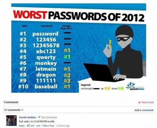 Worst passwords. . 1 password 2 113456 3 11345613 monkey dragon 9 i 111 1 1 11} baseball. #4 Worst passwords 1 password 2 113456 3 11345613 monkey dragon 9 i 111 11} baseball #4